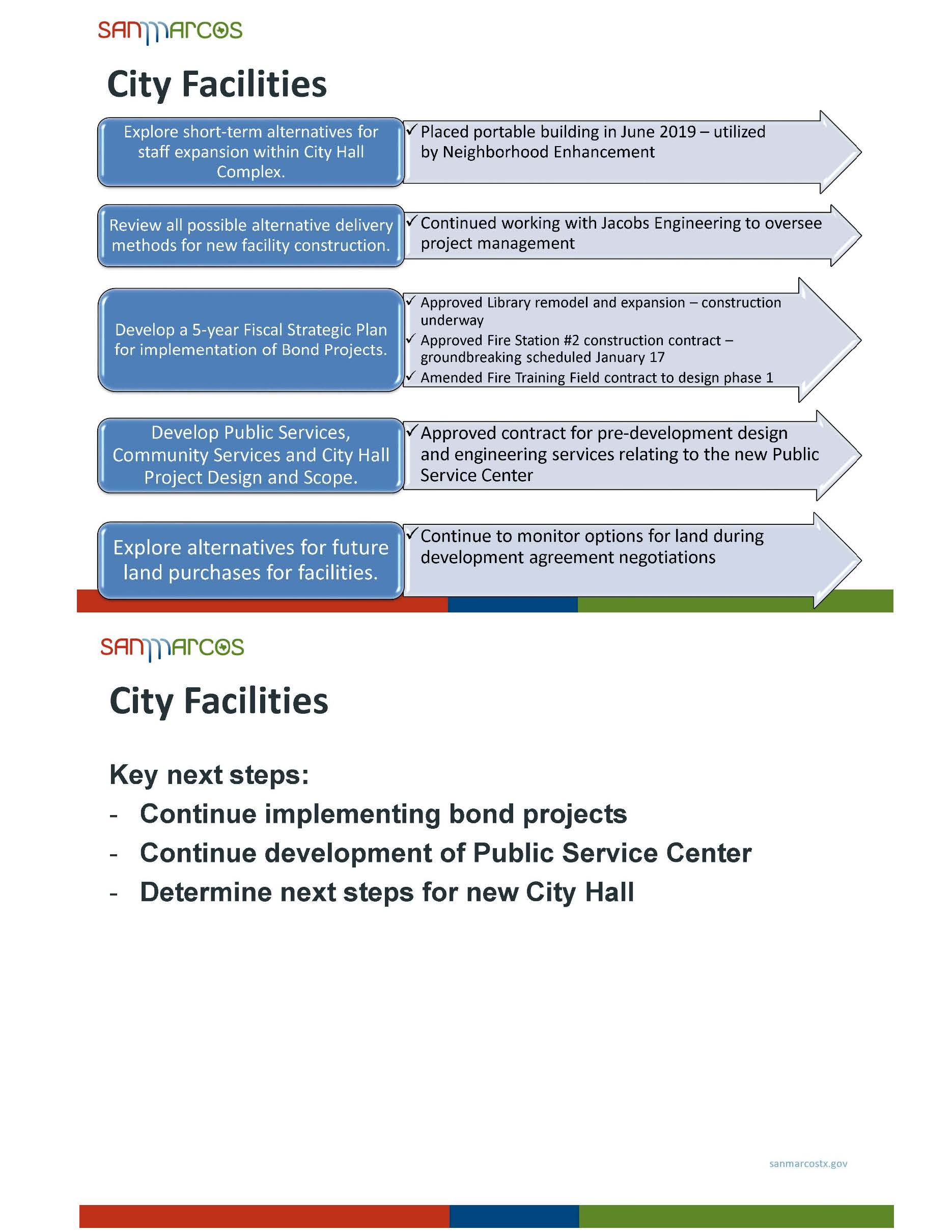 City Facilities